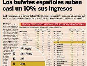 Arpa, en el puesto 33 en el ranking de despachos españoles.